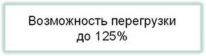 Возможность перегрузки до 125%
